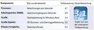 Leistungsindex_old