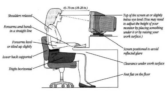 Does Proper Ergonomics Really Help Carpal Tunnel Syndrome