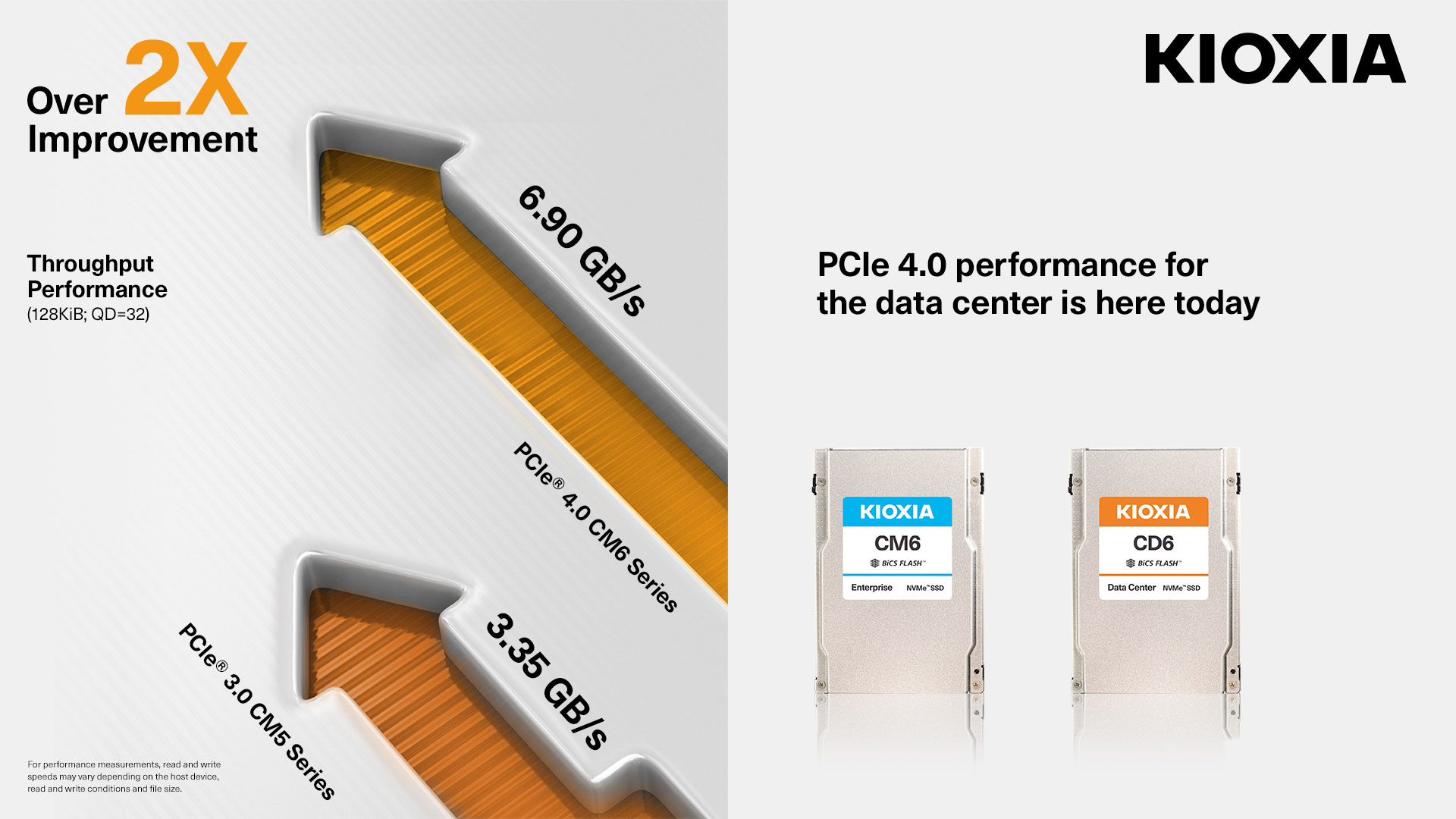 PCIe_4_0_performance_for_the_data_center_PP_300dpi