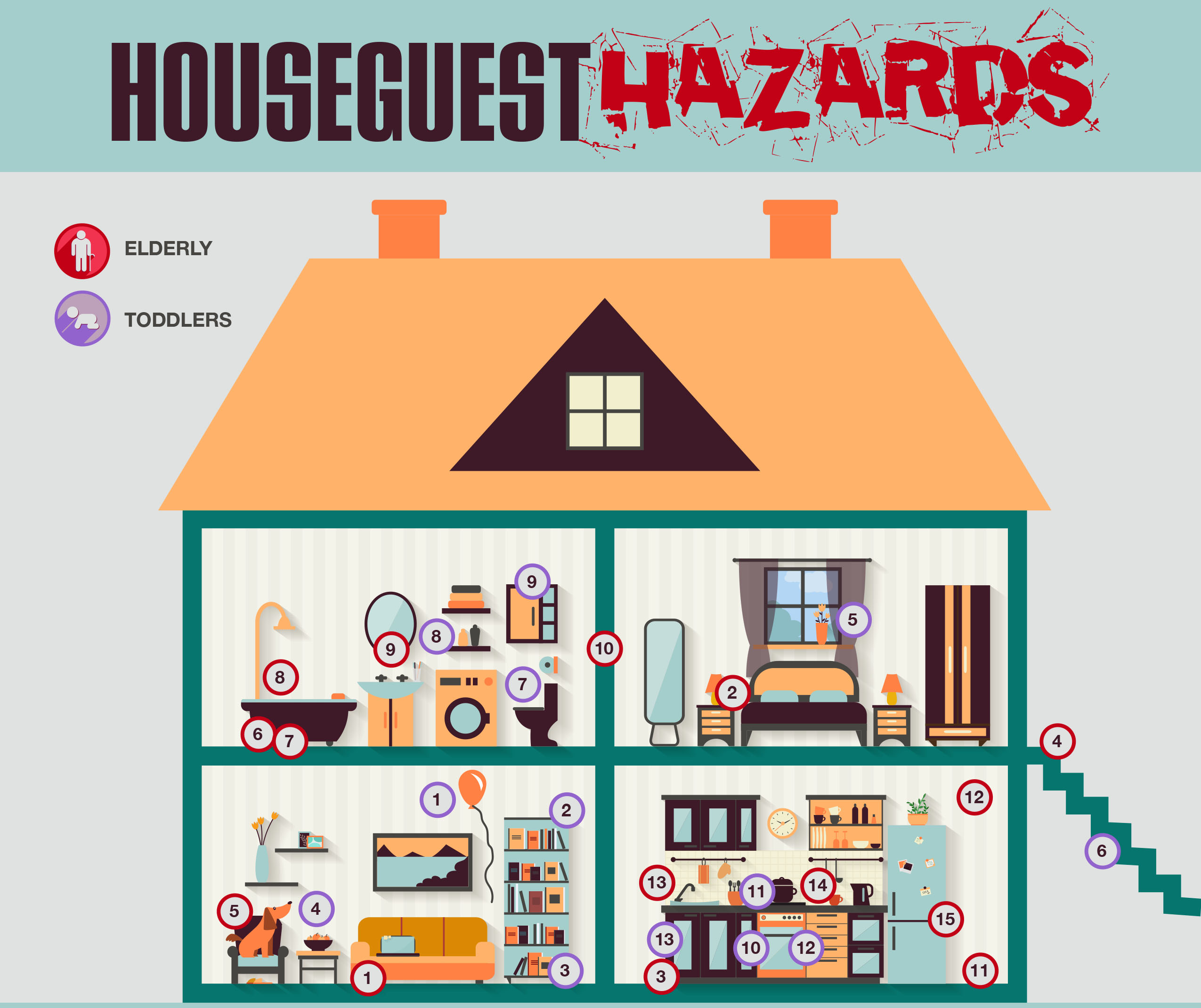 Safety For House Guests Around The Holidays