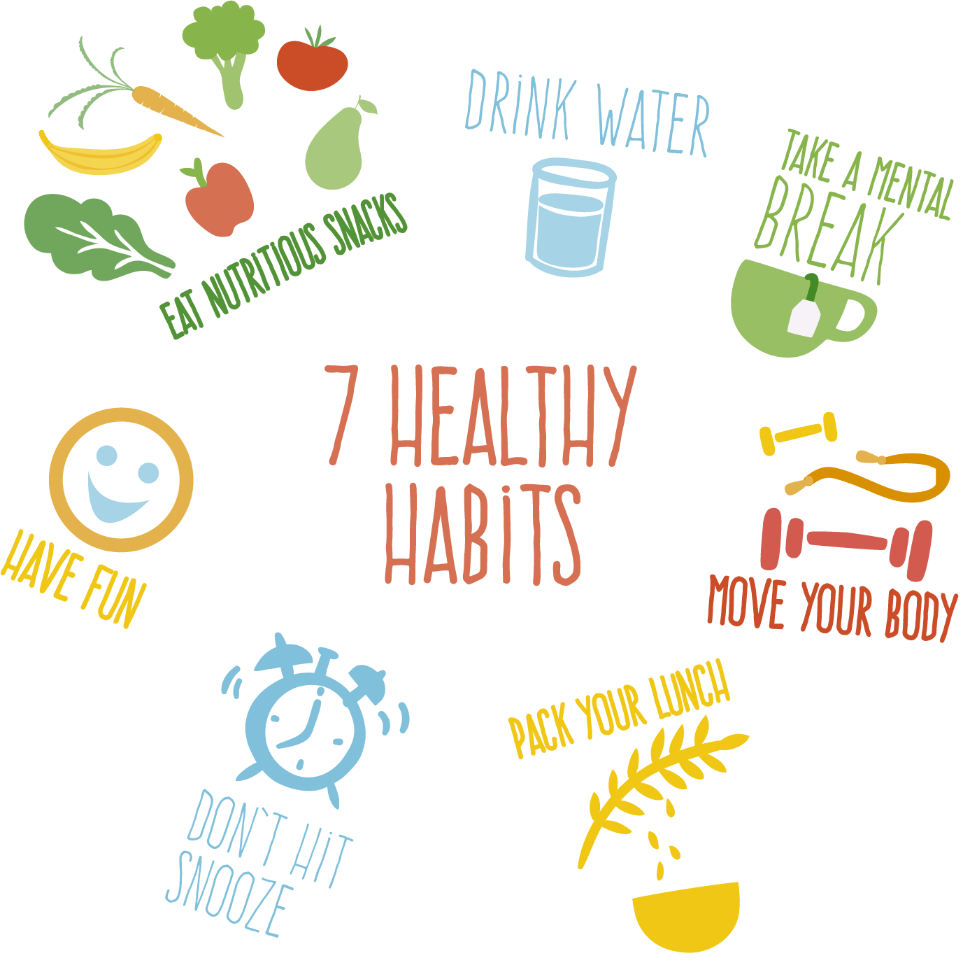 7 Healthy Work Habits For A More Productive Day