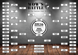 Wow's Battle #2 – 2014 – Resultados