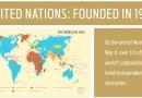 The UN and Decolonization