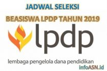 Jadwal Seleksi Beasiswa Pendidikan Indonesia LPDP Tahun 2019