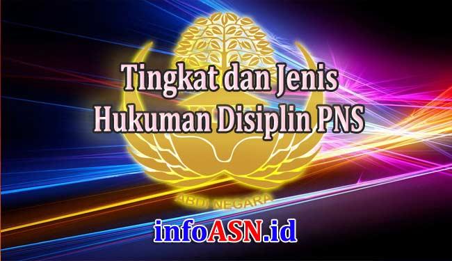 Tingkat-dan-Jenis-Hukuman-Disiplin-PNS