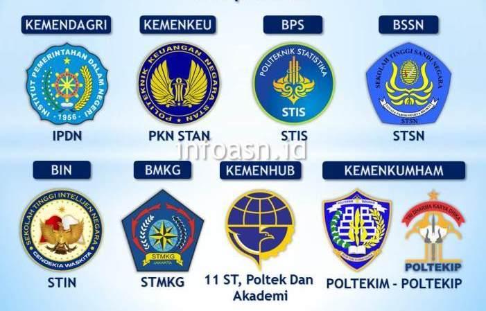 Instansi-Sekolah-Kedinasan-2020-min