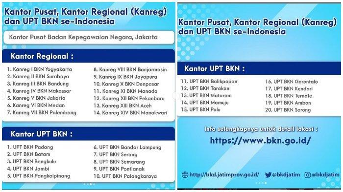 Daftar-kantor-regionalupt-bkn