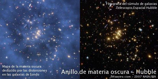 Resultado de imagen de materia oscura