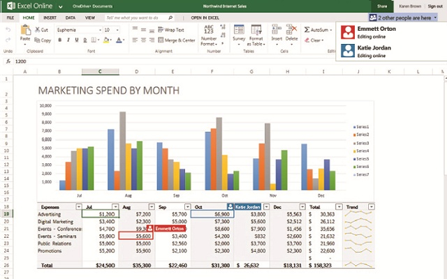 Excel Online no Office 365