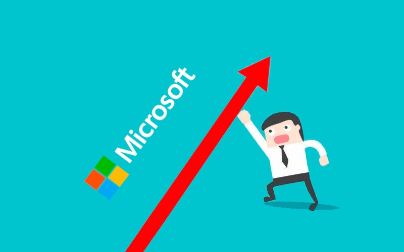 Reajuste de preço Microsoft