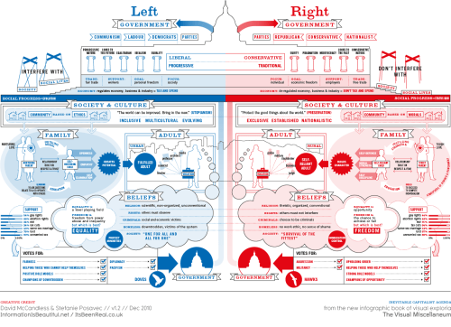 small resolution of left vs right us