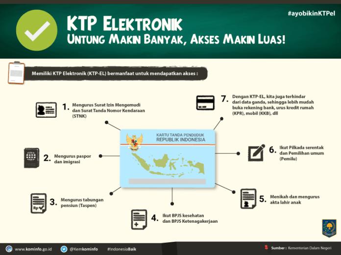 Keuntungan KTP Elektronik