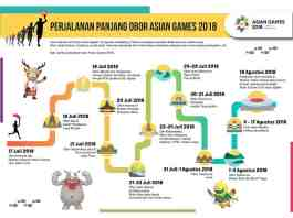 Rute Arak Obor Asian Games 2018