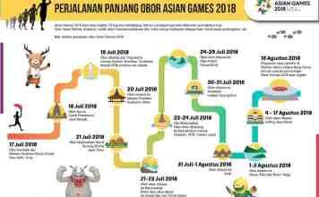 Rute Arak Obor Asian Games 2018