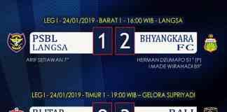 Blitar United vs Bali United