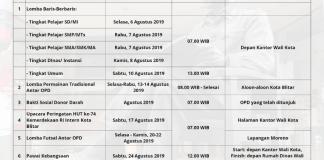 Agenda kegiatan peringatan hut ke-74 kota blitar tahun 2019