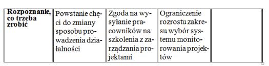 tabela 3_2