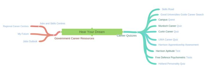 Hear your dream snipped
