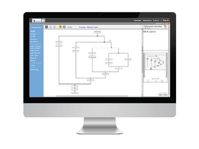 Check'n Go offre un support au déroulement du processus, étape par étape. Le process est configurable dans la partie administrateur.