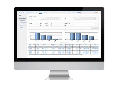 Qual@xy Dashboard, l'outils des manager, permet de visualiser le datamining