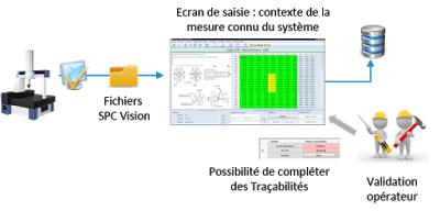 Import de mesures dans SPC Vision: L'import semi-automatique : le contrôleur sélectionne son fichier et valide la mesure