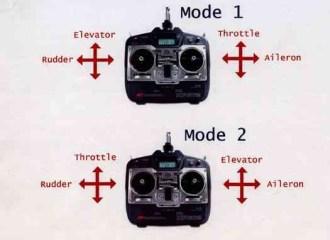 come pilotare un drone-differenza tra mode 1 e mode 2-radiocomando