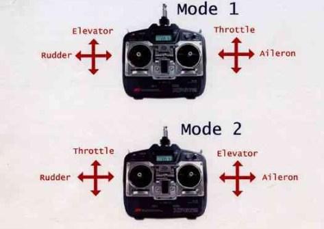 come pilotare un drone-differenza tra mode 1 e mode 2-radiocomando