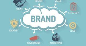 Cosa significa brand