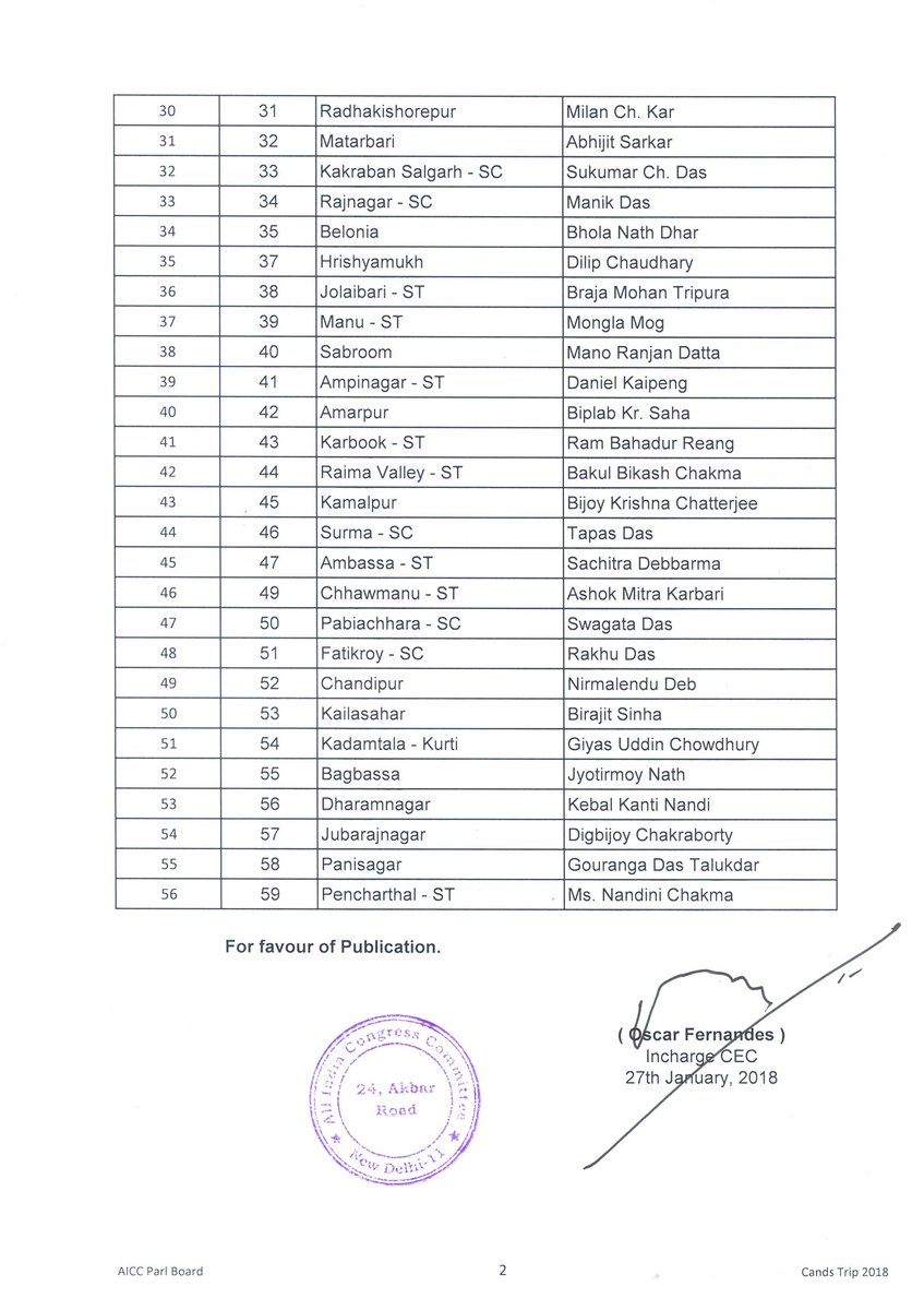 Tripura INC CONGRESS Candidate List 2018, Tripura Assembly