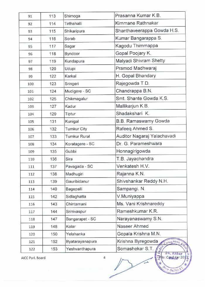 Congress list of candidate, INC Candidate list Karnataka