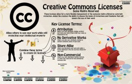2_How-Creative-Commons-Works