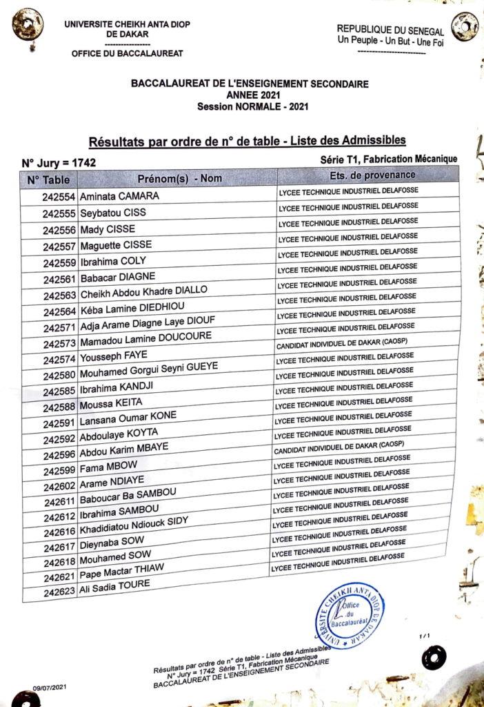bac T delafosse 7 Bac Technique 2021: Résultats du Lycée Technique Industriel Delafosse