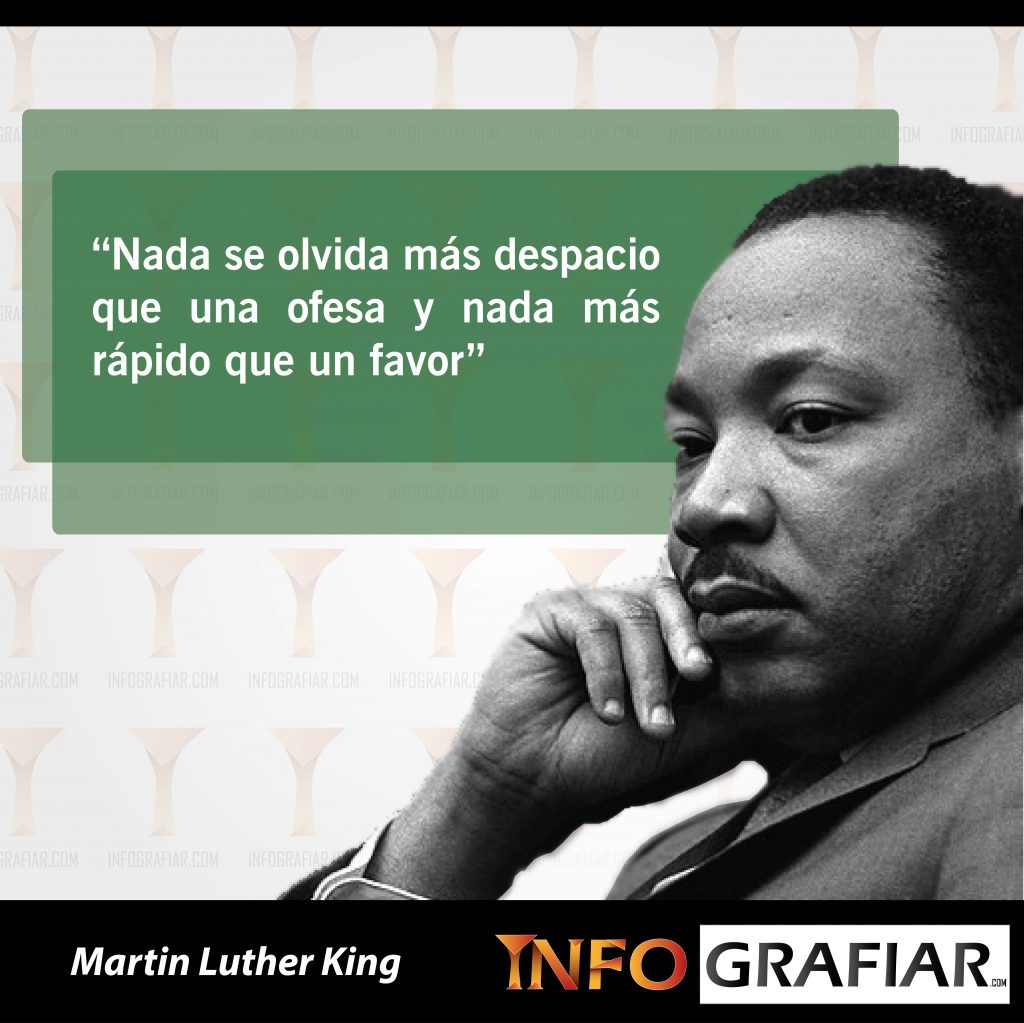 Martin LutherKing