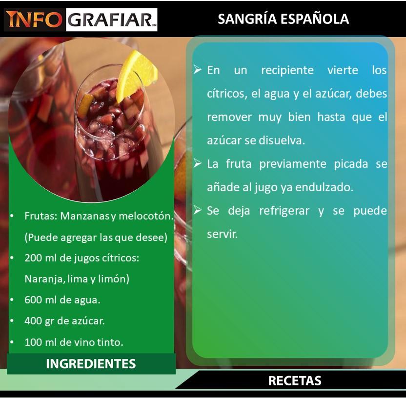 SANGRÍA ESPAÑOLA