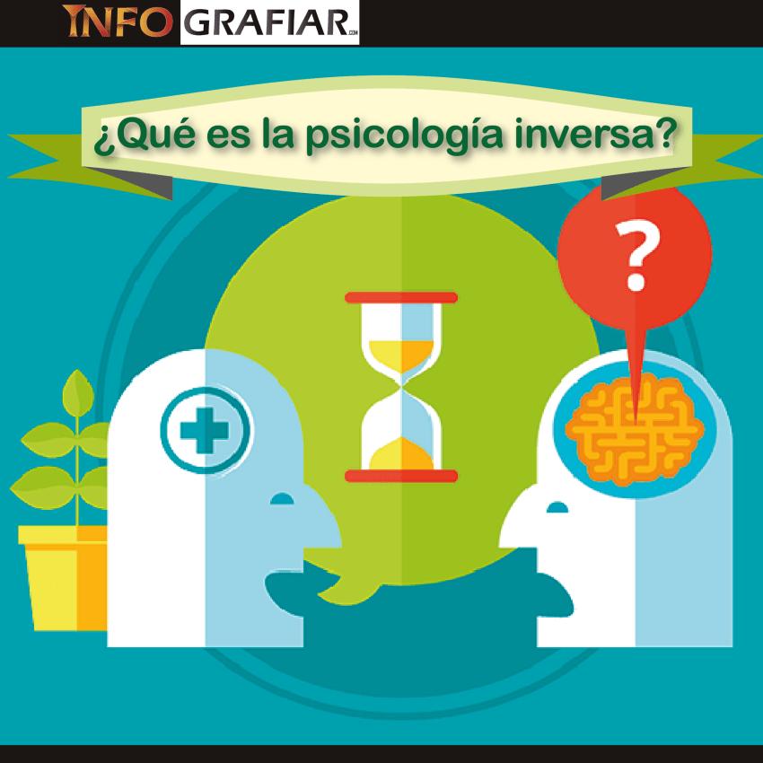¿Qué es la psicología inversa?