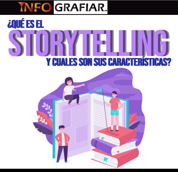 Qué es el Storytelling y cuáles son sus características esenciales