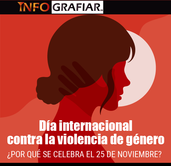 Día Internacional contra la Violencia de Género: ¿Por qué se celebra el 25 de noviembre?