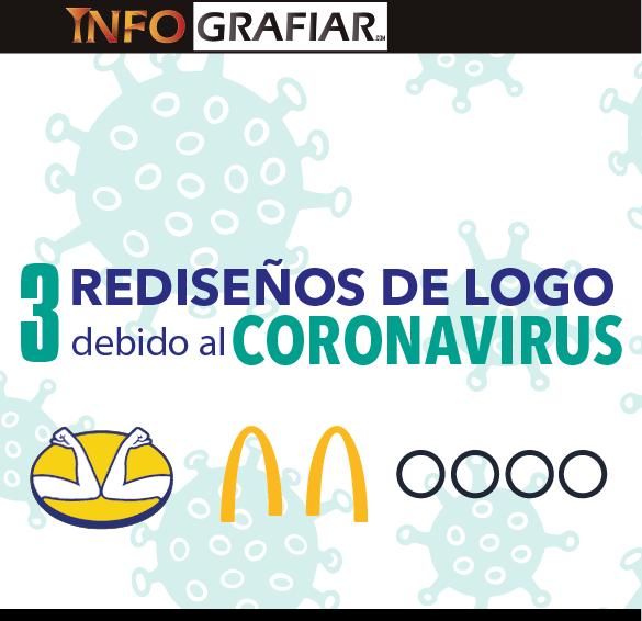 3 REDISEÑOS DE LOGO DEBIDO AL CORONAVIRUS