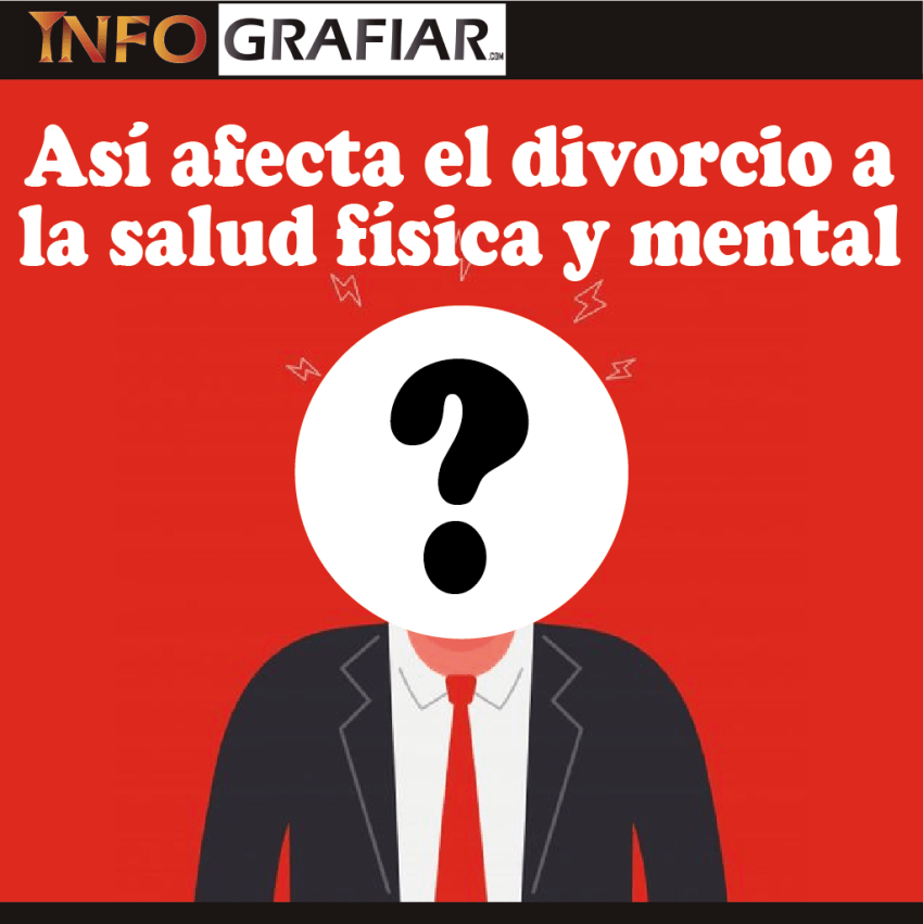 Así afecta el divorcio a la salud física y mental
