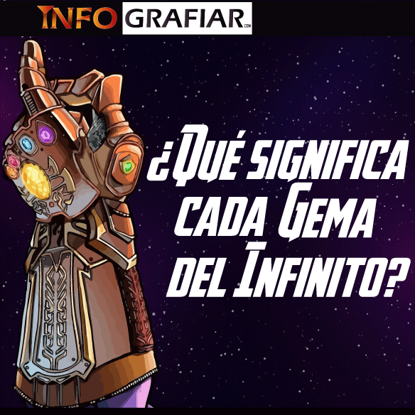 ¿Qué significa cada Gema del Infinito?