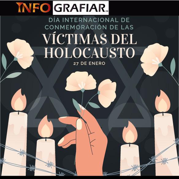 27 de enero: Día Internacional de Conmemoración en Memoria de las Víctimas del Holocausto