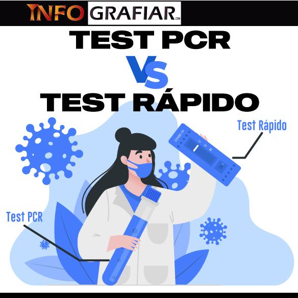 Prueba coronavirus: ¿Qué diferencias hay entre un test rápido y un PCR?