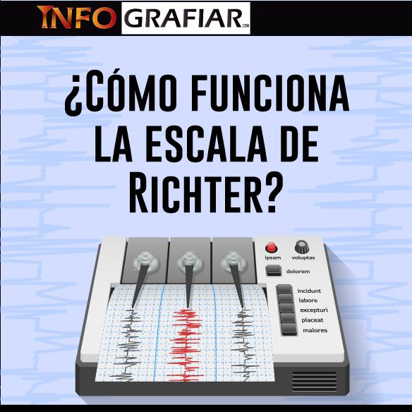 ¿Cómo funciona la escala de Richter?