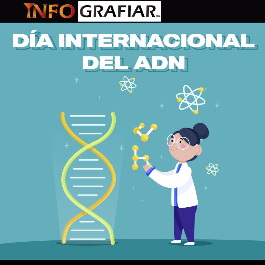 Día Internacional del ADN