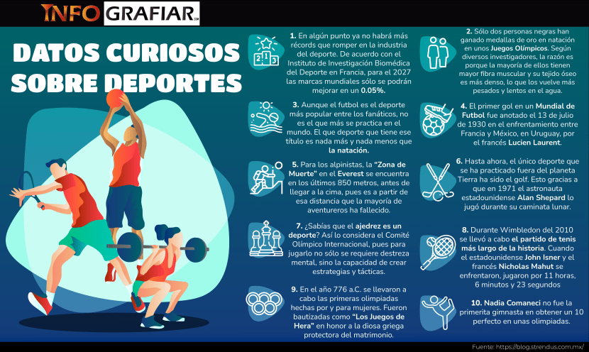 10 datos curiosos y random sobre deportes para impresionar
