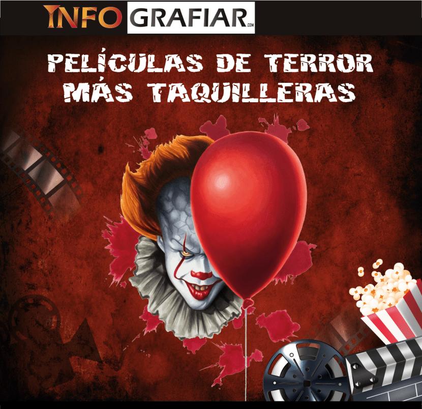 Películas de terror que tuvieron gran éxito
