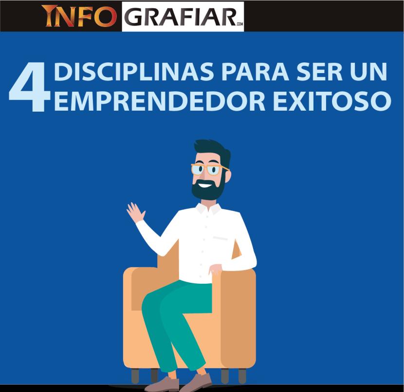 4 disciplinas emprendedor exitoso