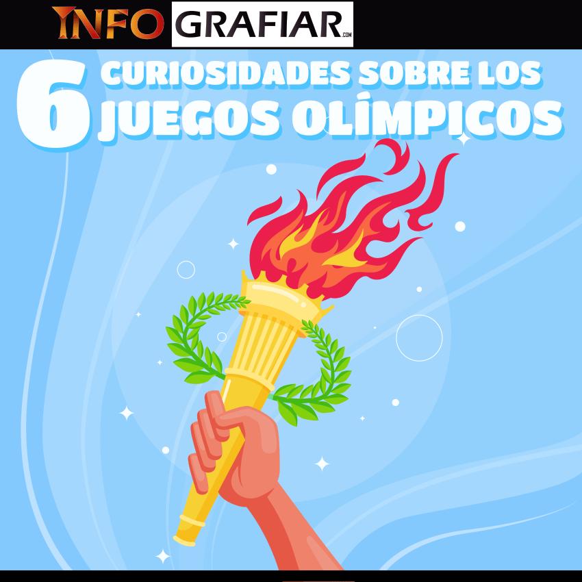 Curiosidades sobre los Juegos Olímpicos