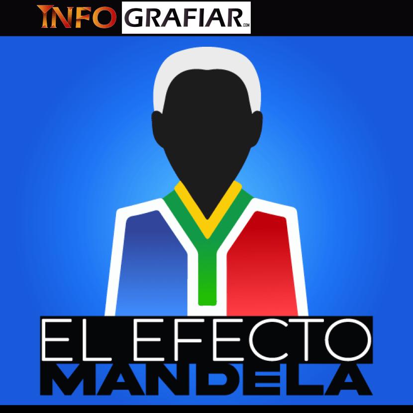 El Efecto Mandela:El funcionamiento de los recuerdos falsos.