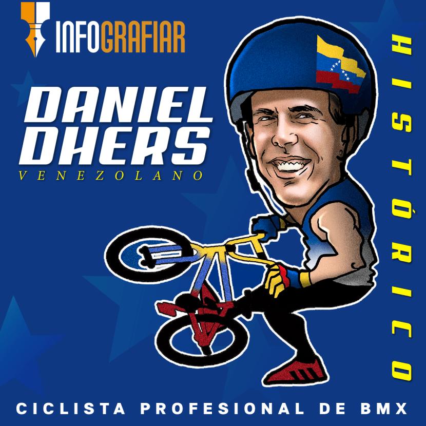 Daniel Dhers